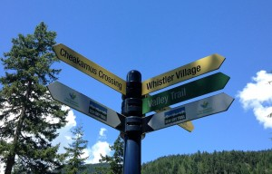 Trail signs mark the way for hikers and skiers.