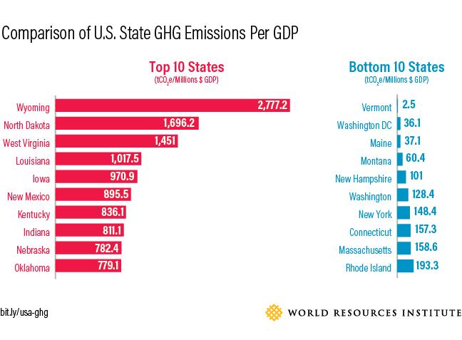 2017_Blog-US-Emissions-03