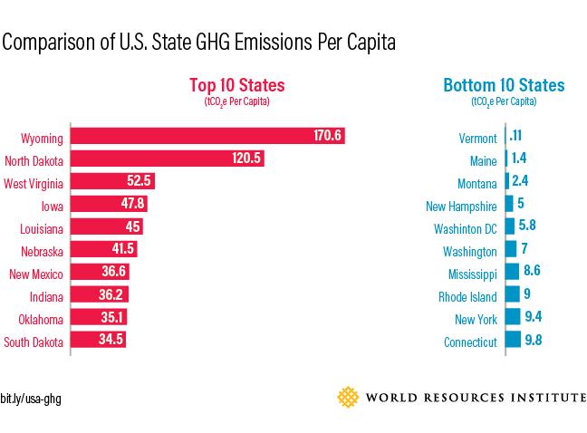 2017_Blog-US-Emissions-06