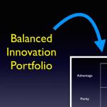 InnovationStrategy